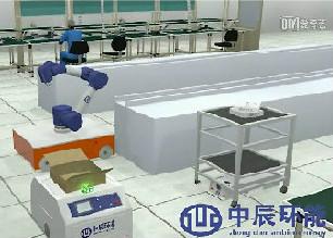 中辰环能智能工厂系统